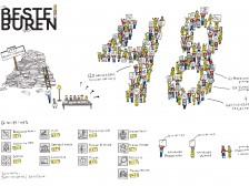 BB_Infographic_liggend_560pix